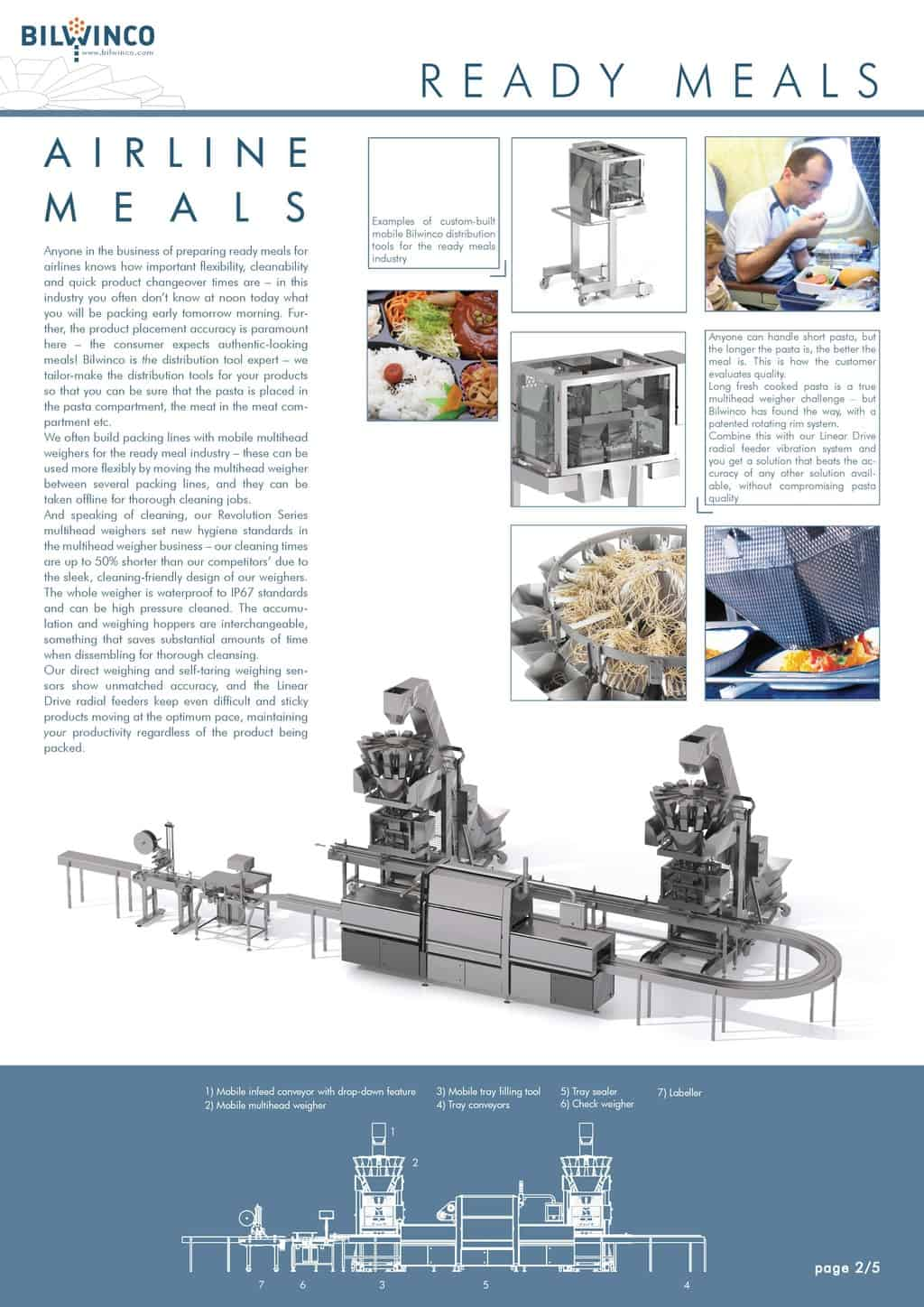 Ready Meals Solutions 135