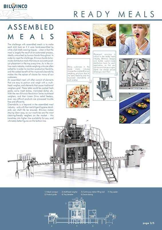 Ready Meals Solutions 136
