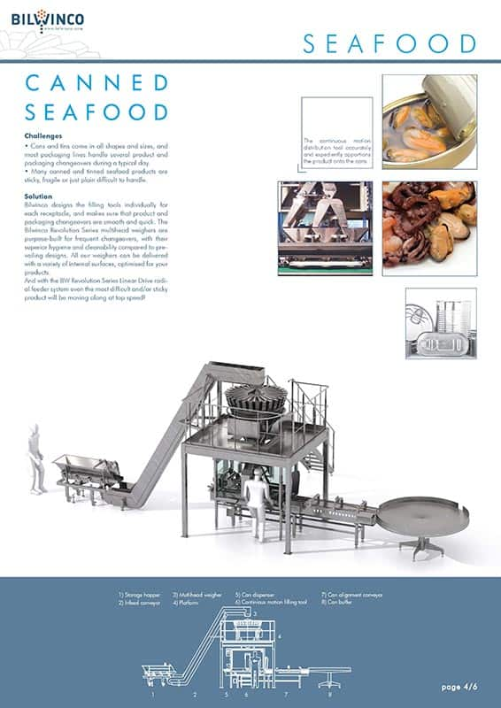 Seafood Solutions 121
