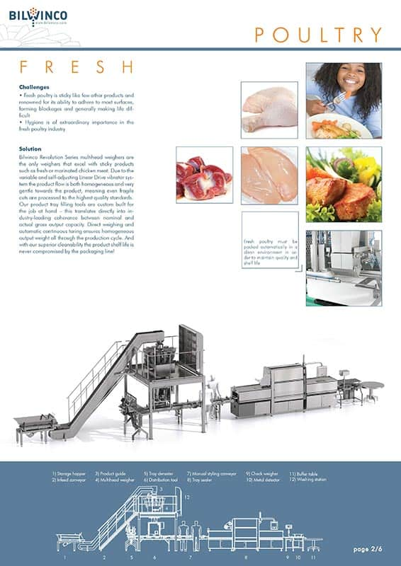Fresh Poultry Solutions 140