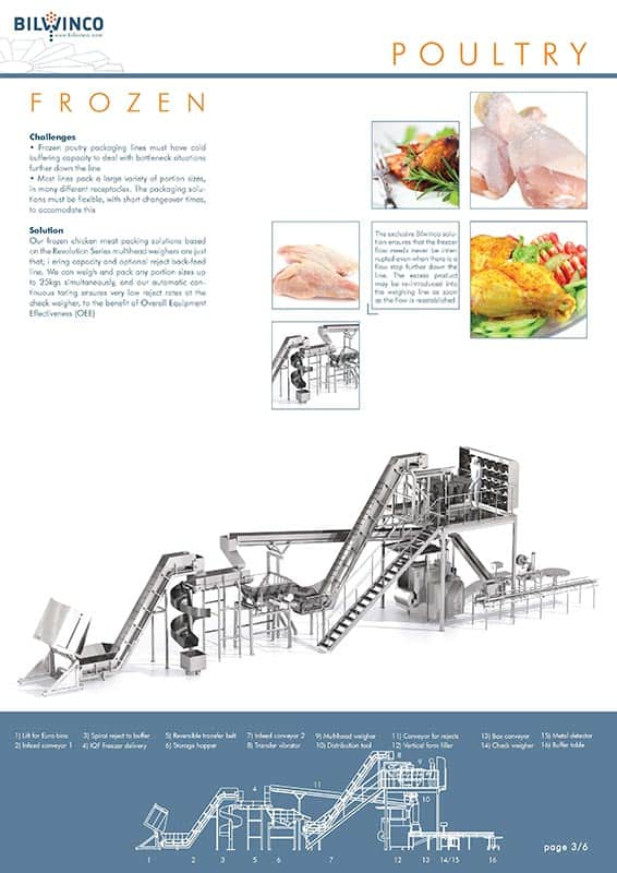 Fresh Poultry Solutions 141